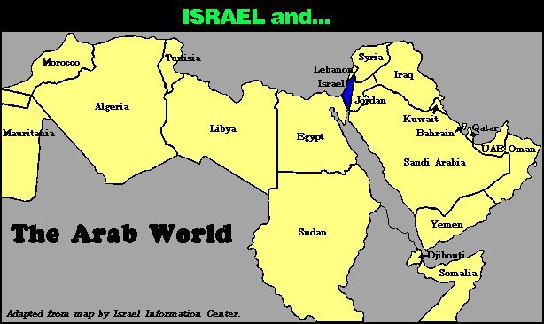 There Has Never Been a Sovereign Arab State in Palestine