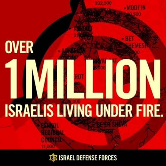 Why Israel Attacked Gaza